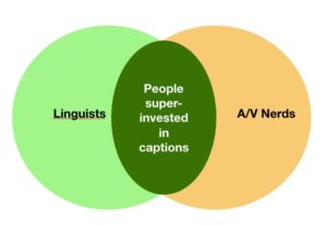 "A Venn diagram of two circles: one reads ""Linguists"", the other ""A/V Nerds"". In the overlap: ""People super-invested in captions""."
